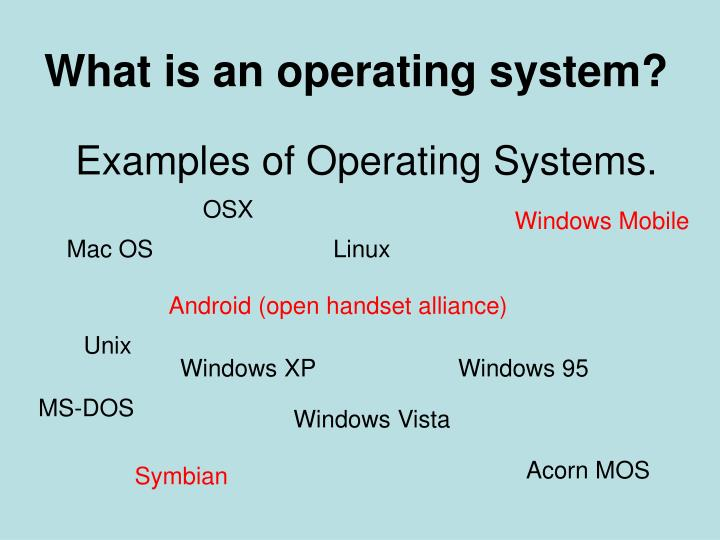 Ppt Computer Systems Architecture Cmt603 Operating Systems