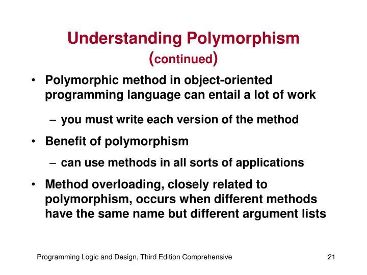 Understanding Polymorphism (