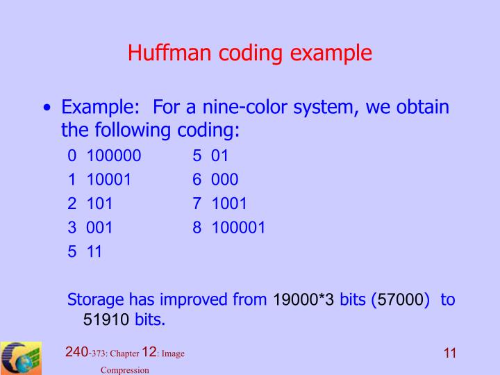 Huffman coding example