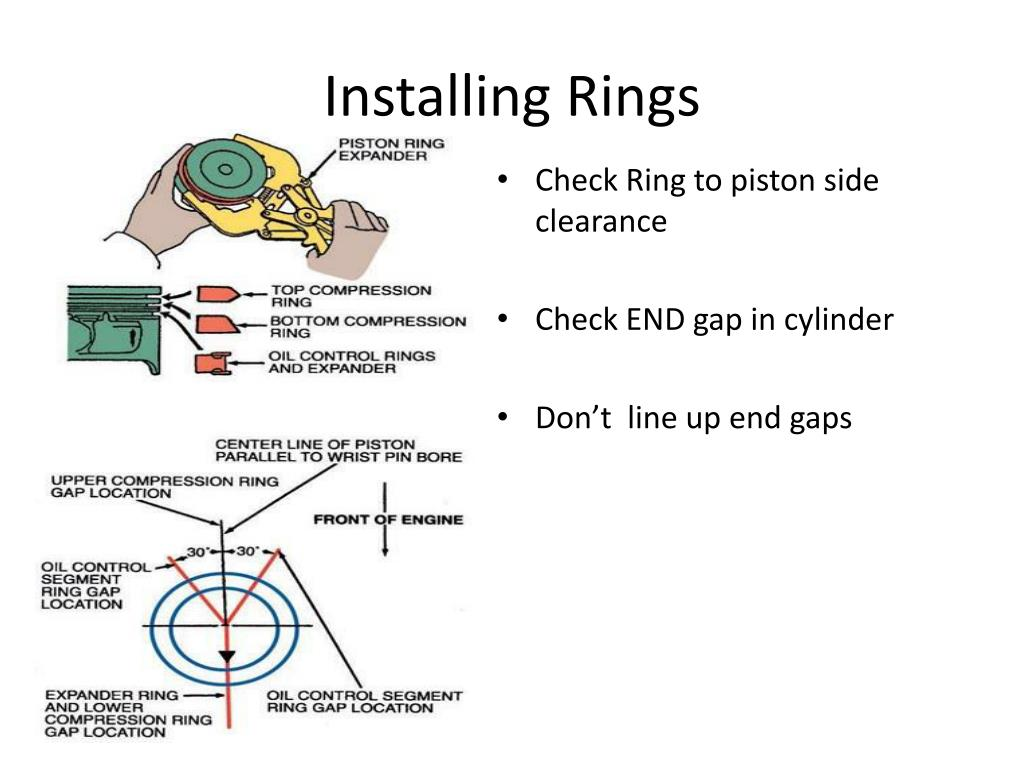 PPT - Pistons – Rings - Pins PowerPoint Presentation - ID