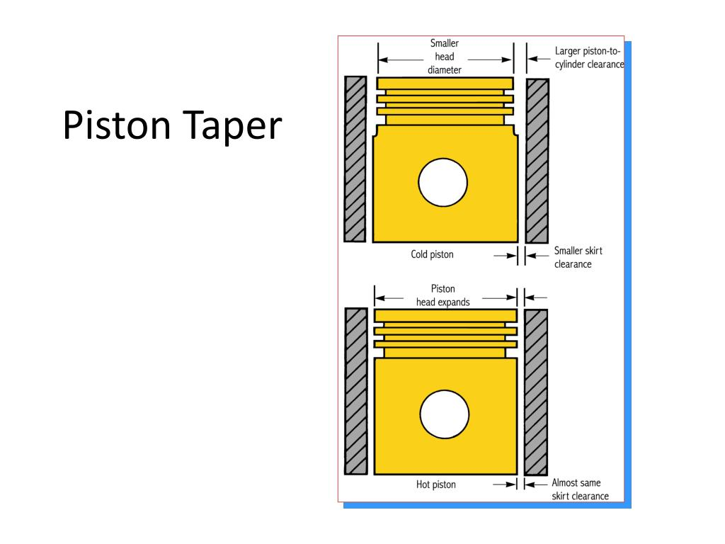 PPT - Pistons – Rings - Pins PowerPoint Presentation, free download -  ID:6111562