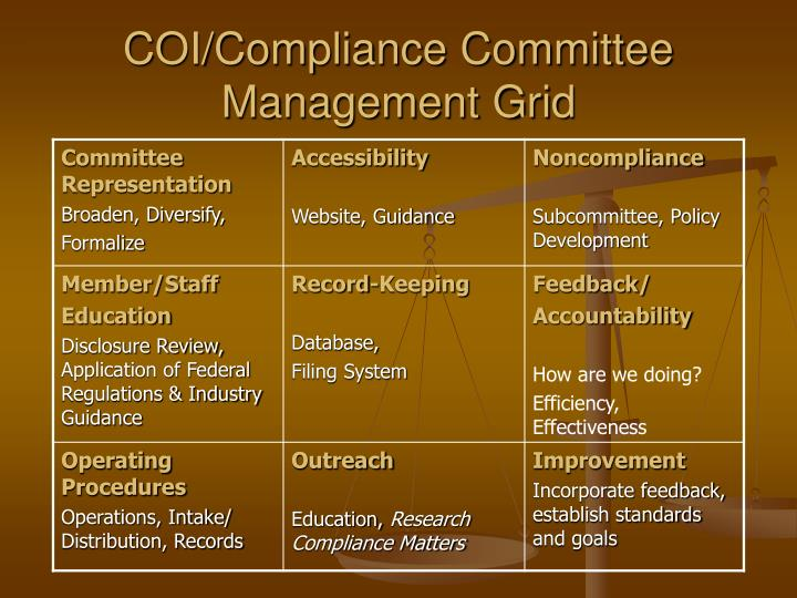 Coi compliance committee management grid