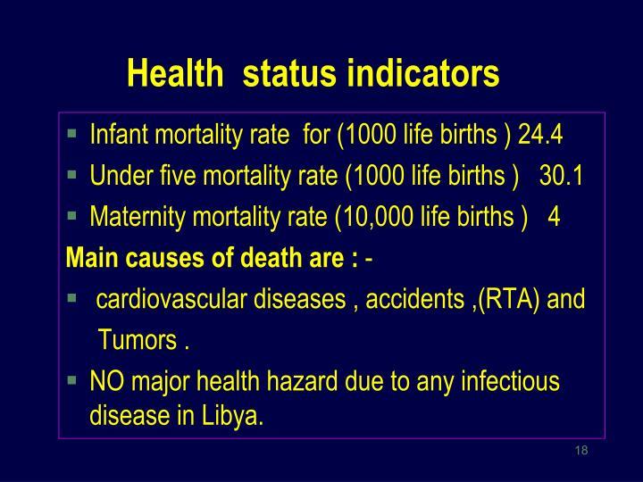 Health  status indicators