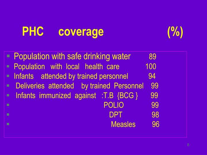 PHC     coverage                      (%)