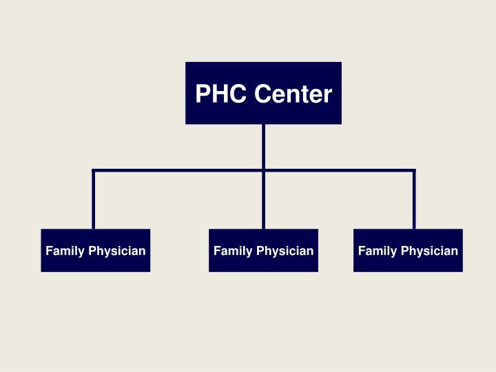 PHC Center