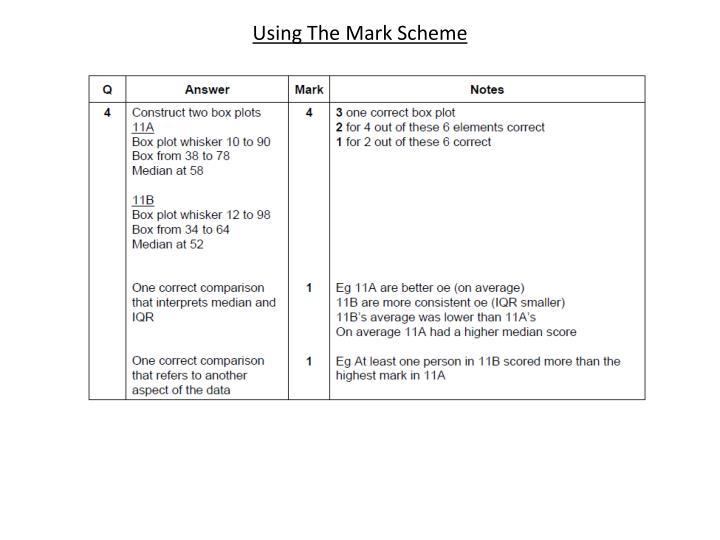 Using The Mark Scheme