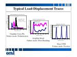 typical load displacement traces
