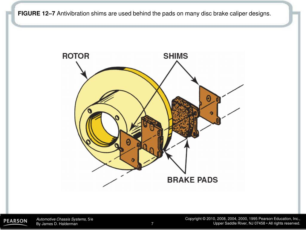 PPT - FIGURE 12–1 A typical disc brake assembly  PowerPoint
