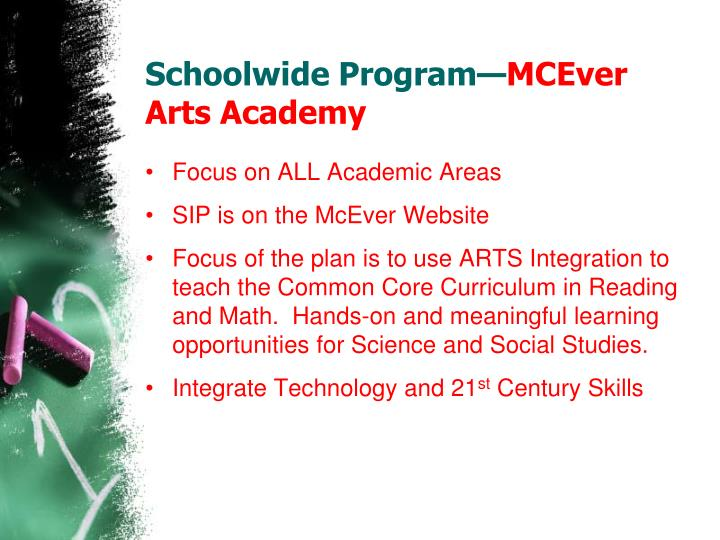 Schoolwide Program—