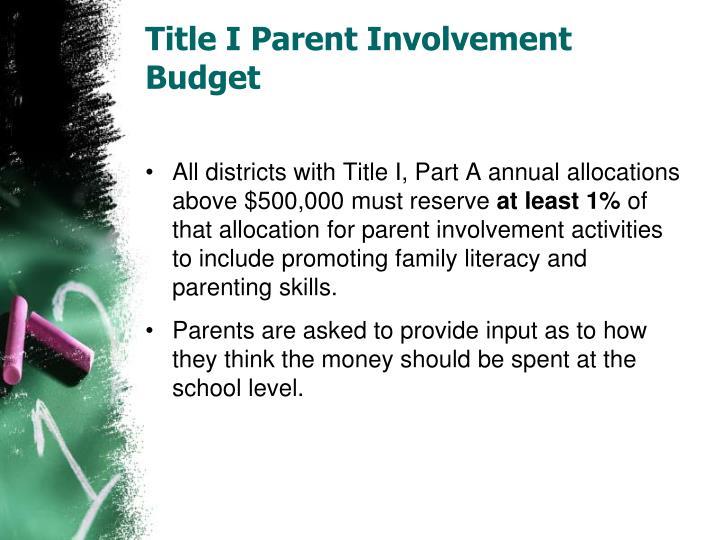 Title I Parent Involvement Budget