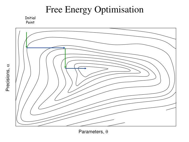Free Energy Optimisation