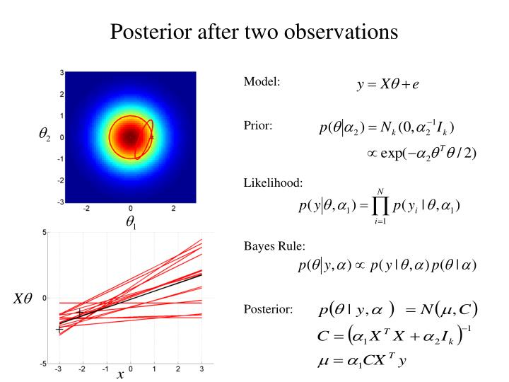 Posterior after two observations