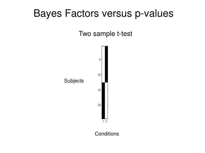 Bayes Factors versus p-values