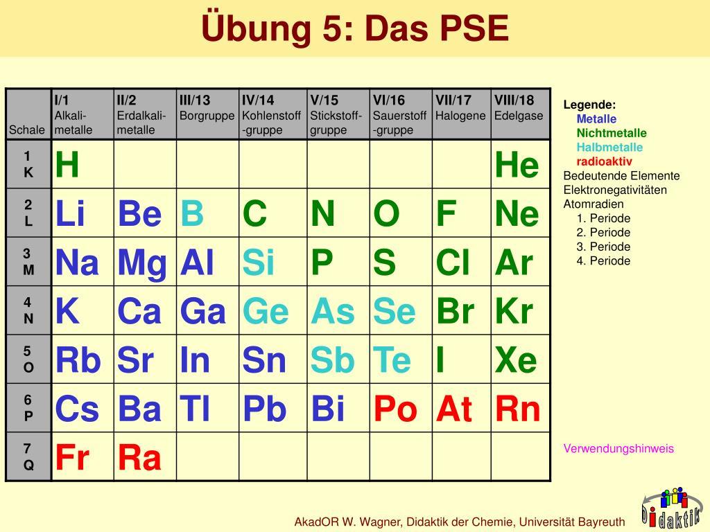 PPT - Übung 5: Das PSE PowerPoint Presentation - ID:6112804