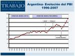 argentina evoluci n del pbi 1996 2007