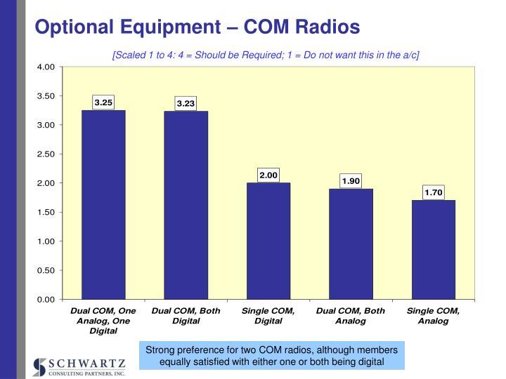 Optional Equipment – COM Radios