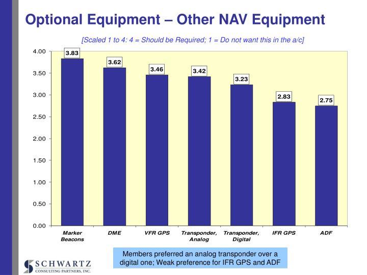 Optional Equipment – Other NAV Equipment