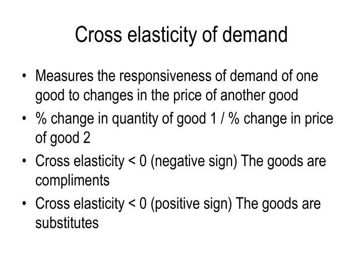 Cross elasticity of demand