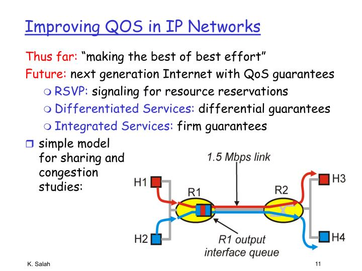 Improving QOS in IP Networks