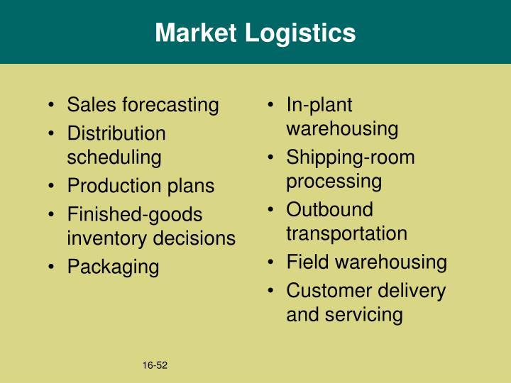 Market Logistics
