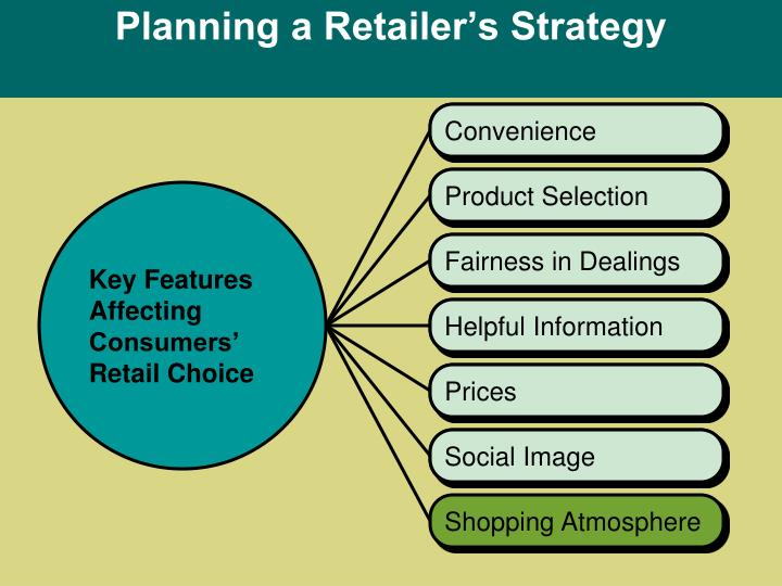 Planning a Retailer's Strategy
