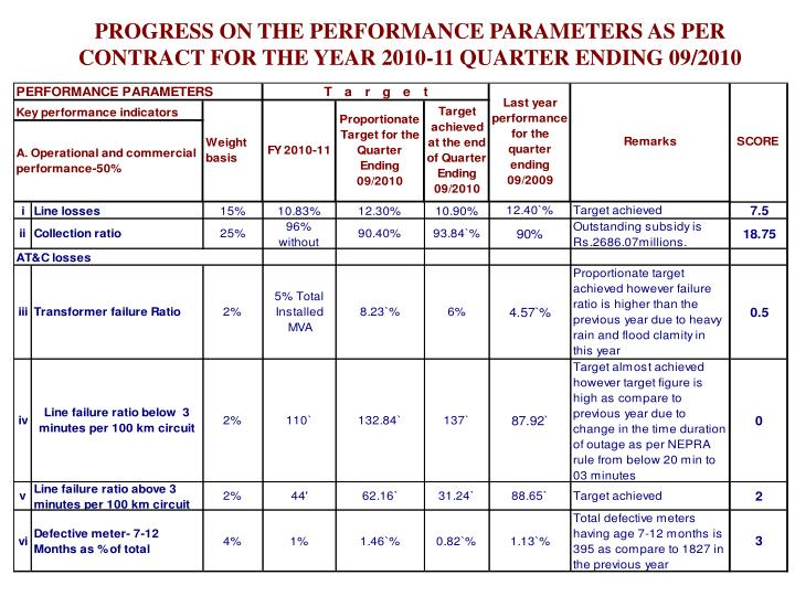 PROGRESS ON THE PERFORMANCE PARAMETERS AS PER CONTRACT FOR THE YEAR 2010-11 QUARTER ENDING 09/2010