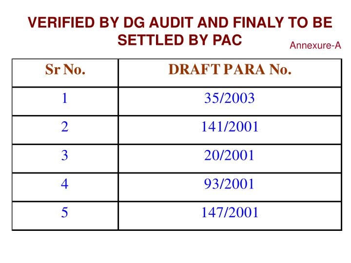 VERIFIED BY DG AUDIT AND FINALY TO BE SETTLED BY PAC