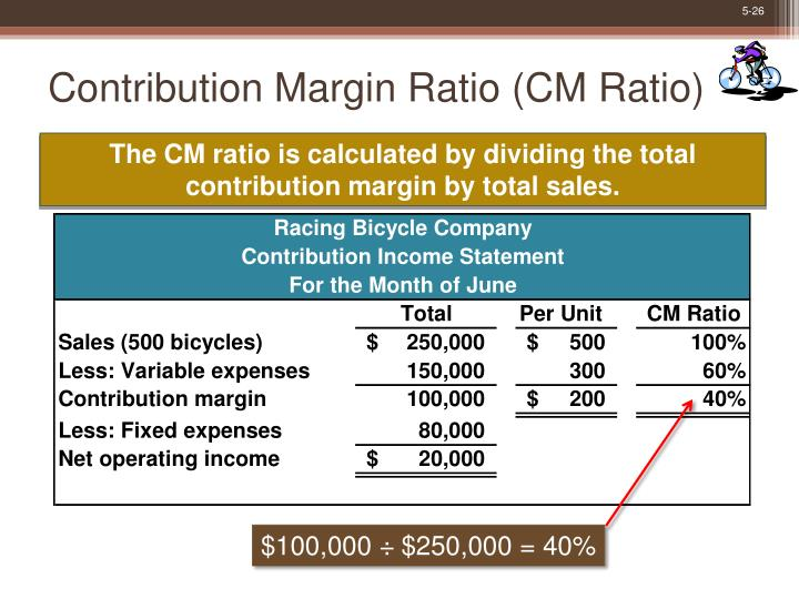 variable cost and contribution margin ratio Following a matching principle of matching a portion of sales against variable costs, one can decompose sales as contribution plus variable costs, where contribution is what's left after deducting variable costs one can think of contribution as the marginal contribution of a unit to the profit, or contribution towards offsetting fixed costs.