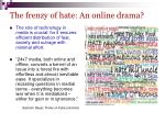 the frenzy of hate an online drama