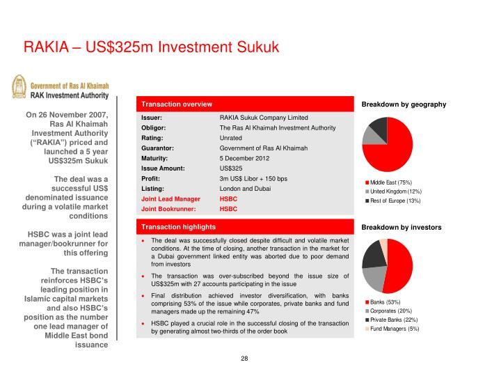 RAKIA – US$325m Investment Sukuk