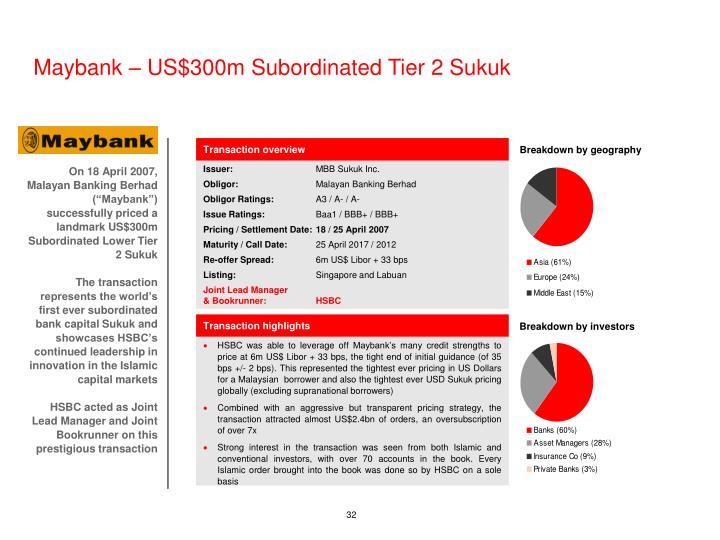 Maybank – US$300m Subordinated Tier 2 Sukuk