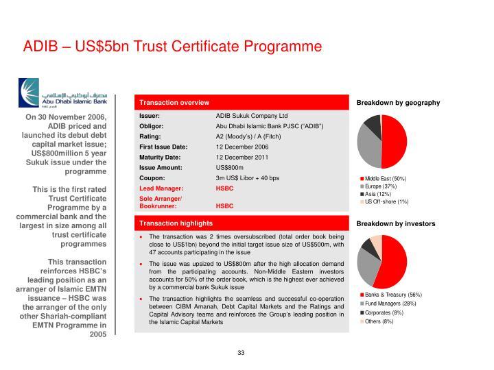 ADIB – US$5bn Trust Certificate Programme