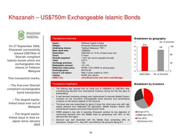 Khazanah – US$750m Exchangeable Islamic Bonds
