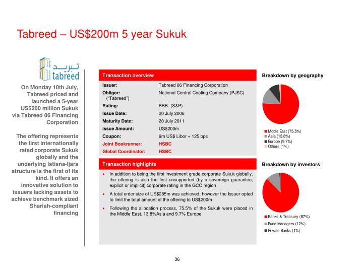 Tabreed – US$200m 5 year Sukuk