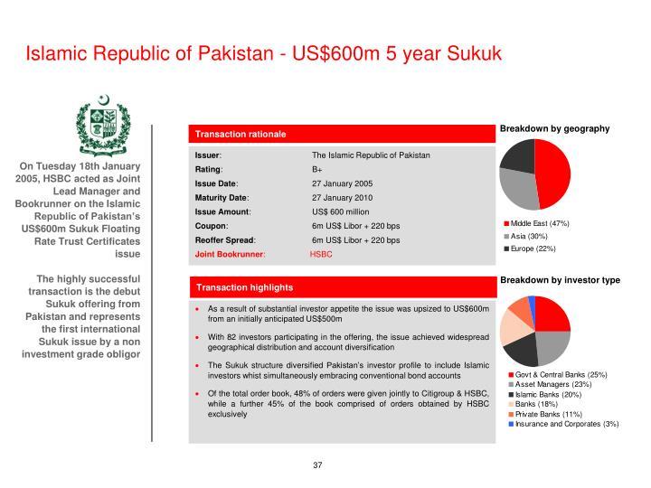Islamic Republic of Pakistan - US$600m 5 year Sukuk
