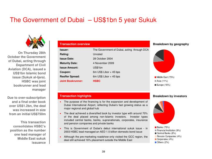 The Government of Dubai  – US$1bn 5 year Sukuk