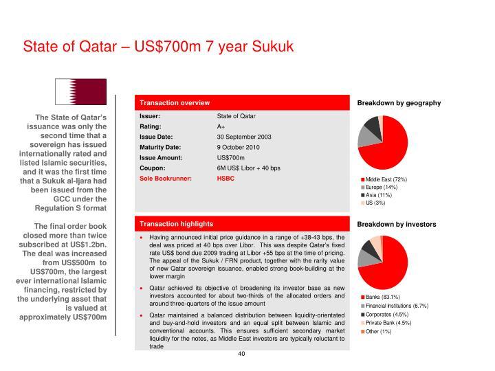 State of Qatar – US$700m 7 year Sukuk
