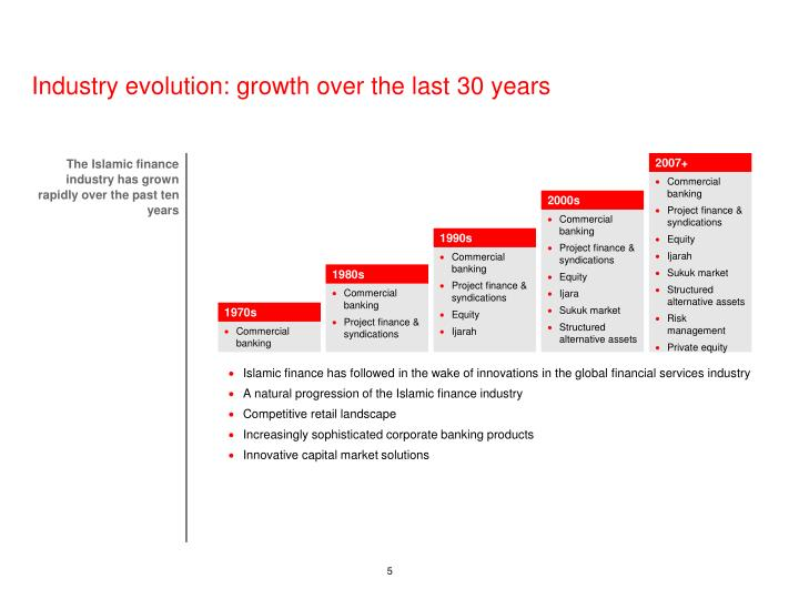 Industry evolution: growth over the last 30 years