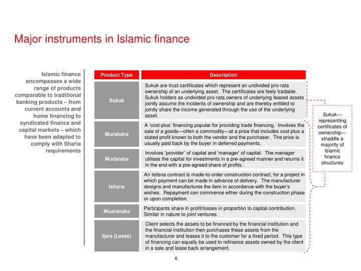 Major instruments in Islamic finance