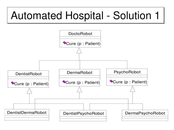 Automated Hospital - Solution 1