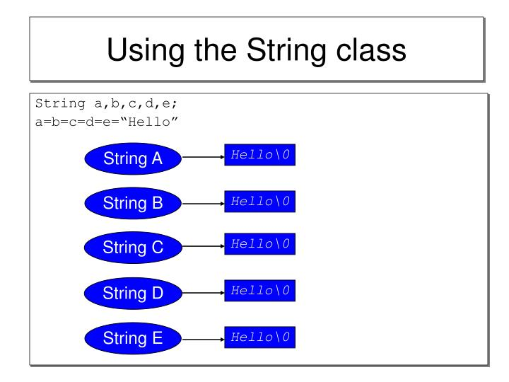 Using the String class