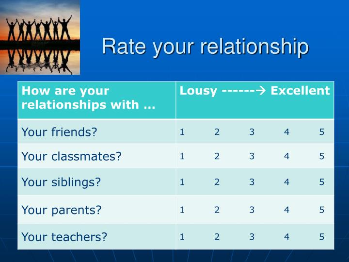 Rate your relationship