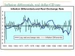 inflation differentials real dollar cd rate