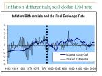 inflation differentials real dollar dm rate2