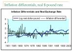 inflation differentials real pound rate