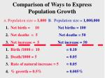 comparison of ways to express population growth