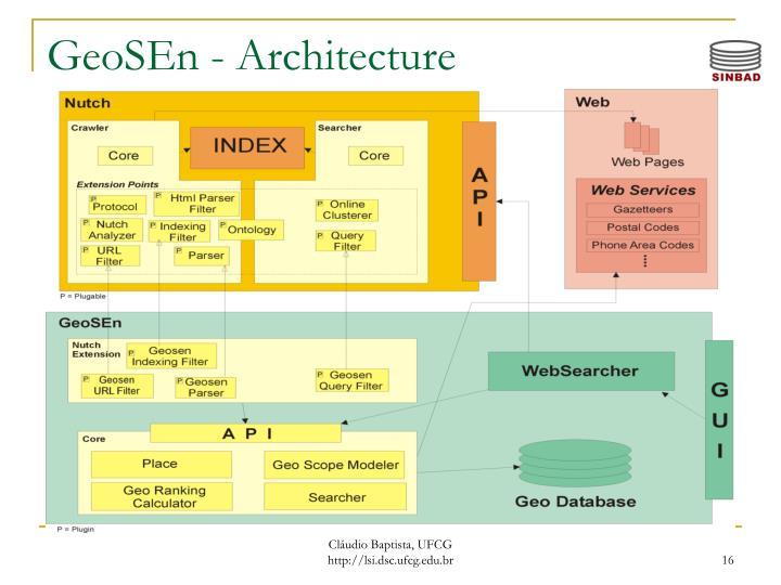 GeoSEn - Architecture