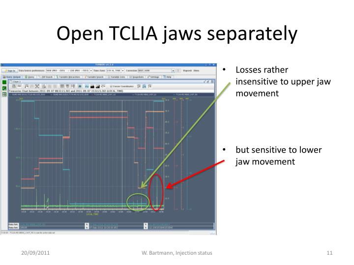 Open TCLIA jaws separately