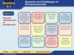 personal characteristics of entrepreneurs1