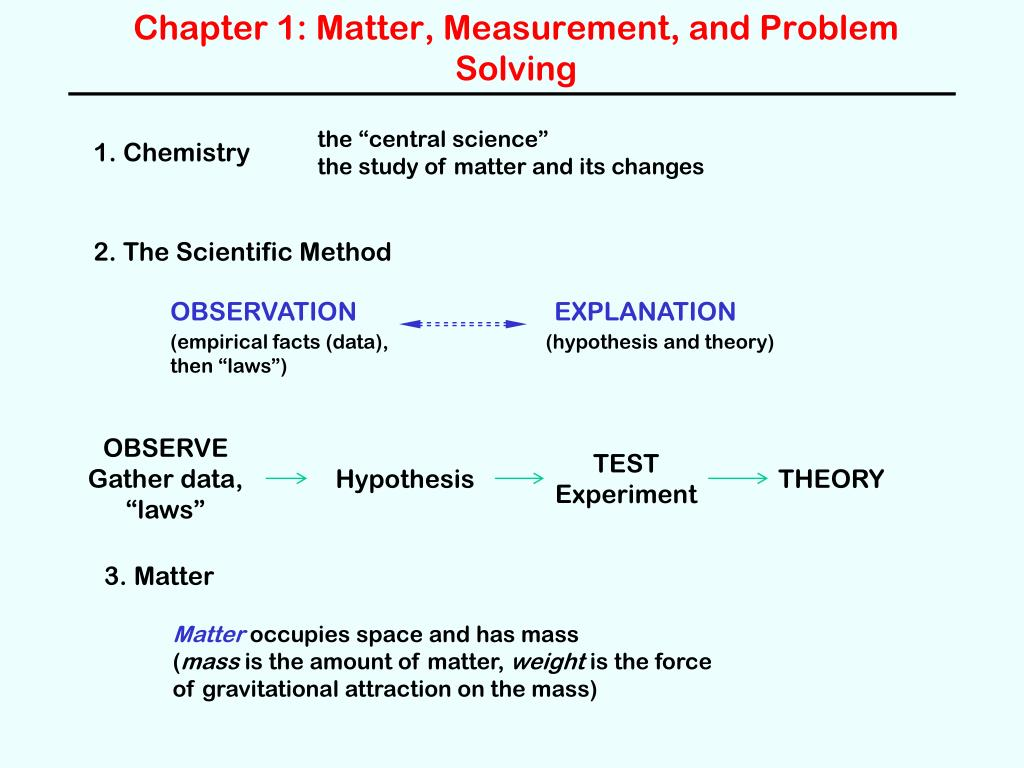 measurement problem solving